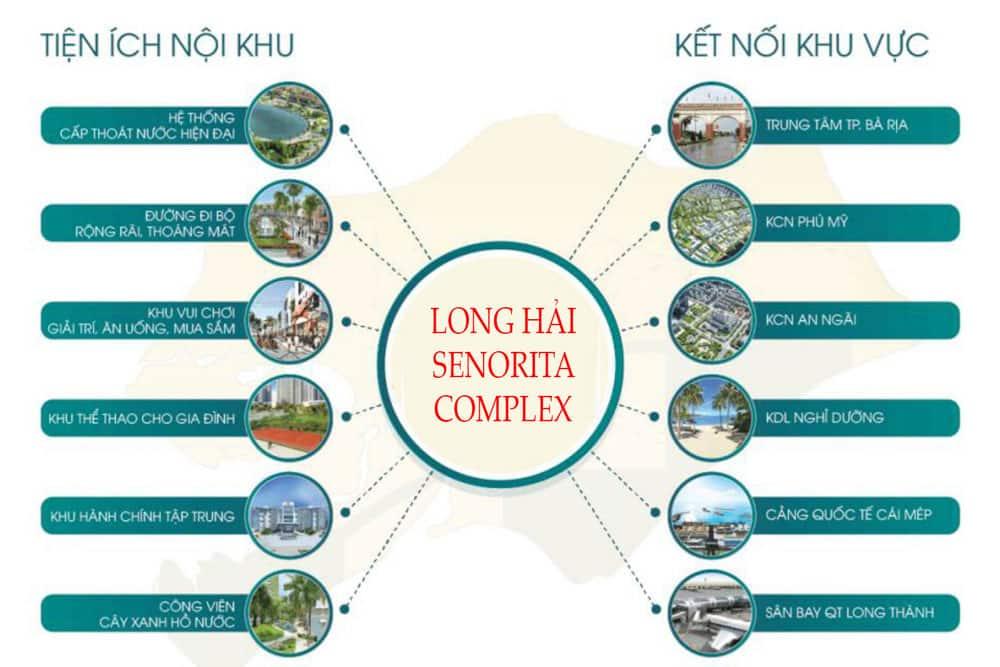 Tiện ích dự án Senorita Complex Long Hải