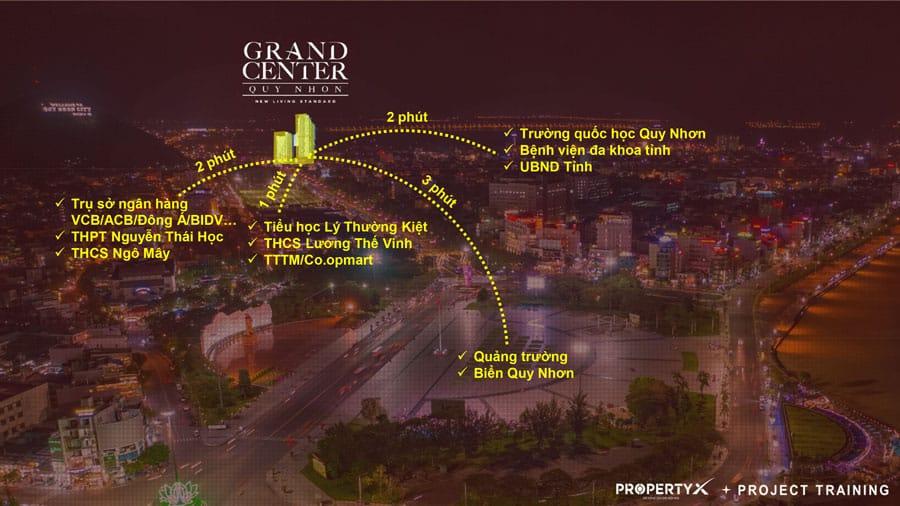 Tiện ích kết nối Grand Center Quy Nhơn