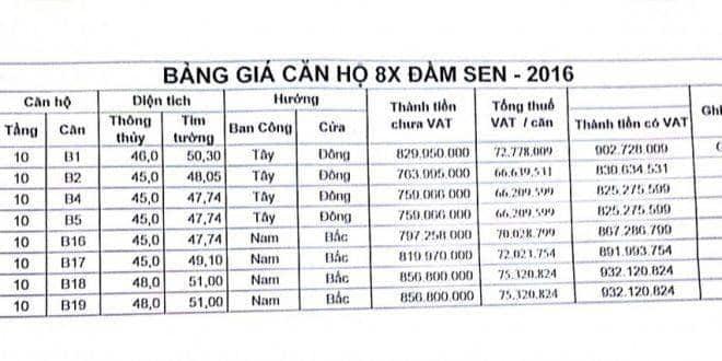 Bang gia 8x Dam Sen