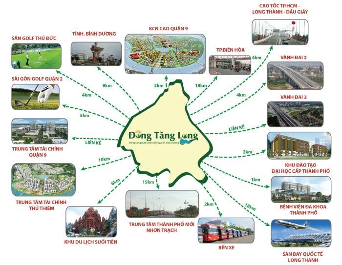 Bản đồ liên kết vùng khu đô thị mới Đông Tăng Long