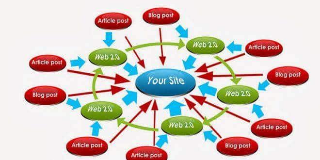 phuong phap xay dung site ve tin