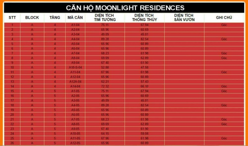 san_pham_moonlight_residences