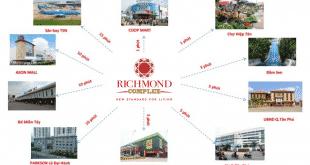 Tiện ích ngoại khu Richmond complex