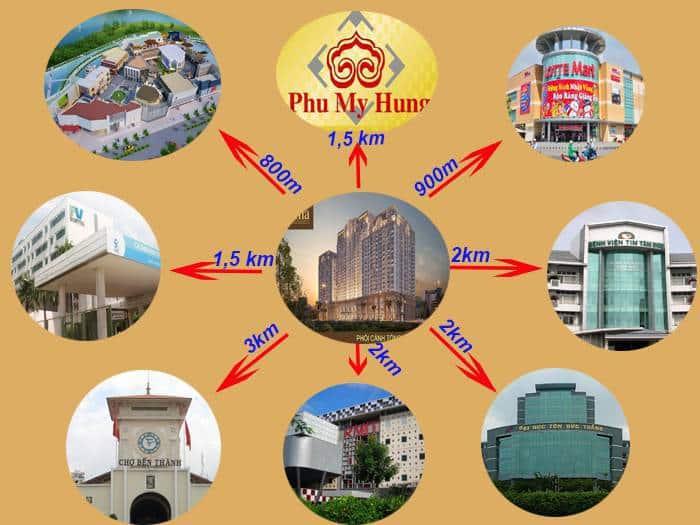 tiện ích ngoại khu dự án Sài gòn Mia Hưng Thịnh