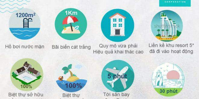 Diem Manh du an Cam Ranh Mystery 1