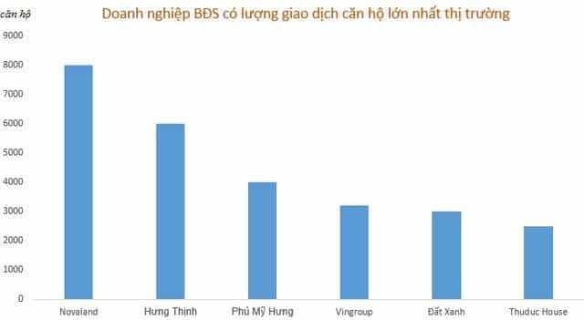 Hưng Thịnh Land vươn lên bất ngờ trong nam 2016