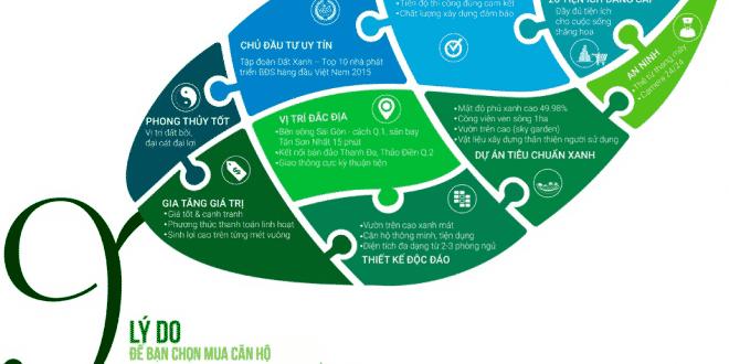 Vì sao nên chọn mua căn hộ 9X Ciao Hưng Thịnh