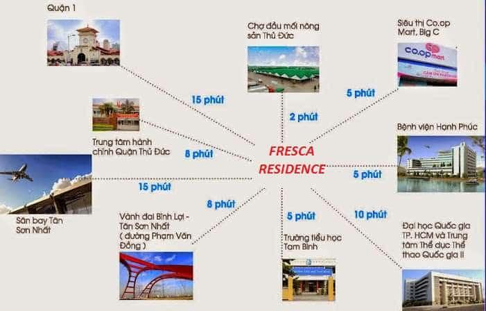 Tiện ích ngoại khu xung quanh Fresca Riverside