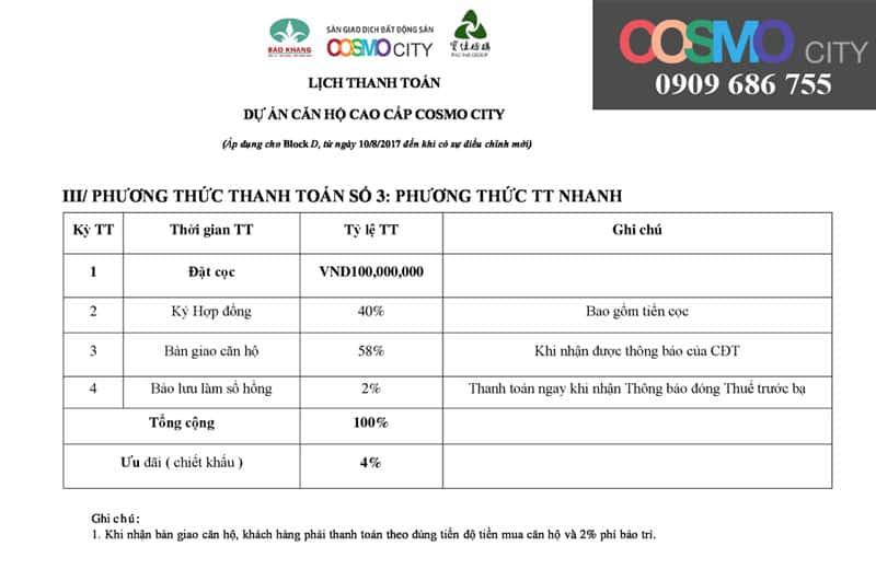 Phương thức thanh toán căn hộ Cosmo City