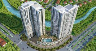 Dự án Sunrise Cityview