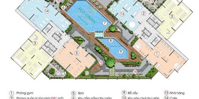 Tiện ích Căn hộ Eco Green Saigon