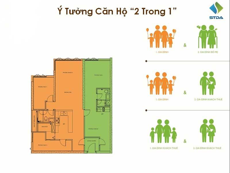 Ý tưởng căn hộ 2 trong 1