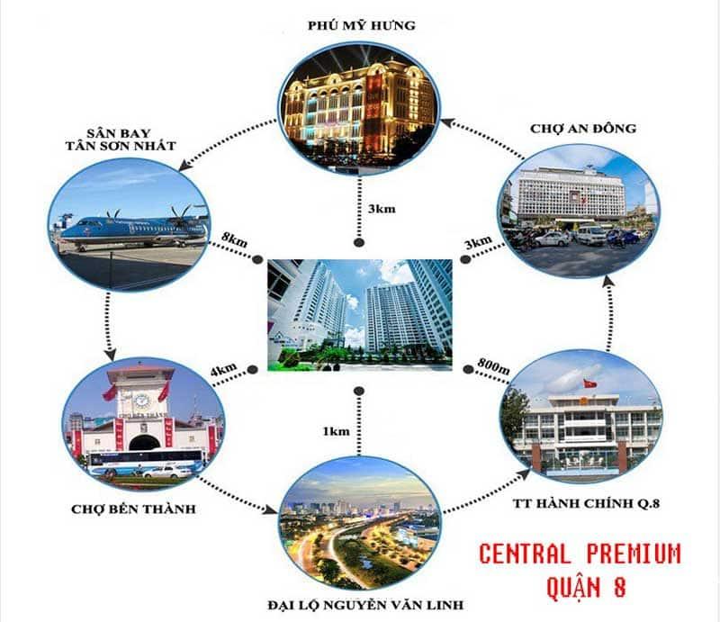Liên kết vùng Căn hộ Central Premium