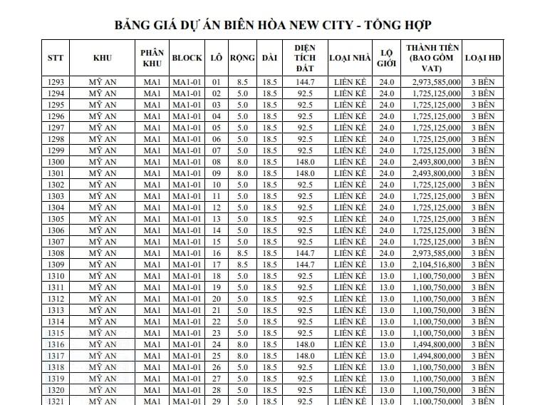 Giá đất nền khu Mỹ An - Biên Hòa New City