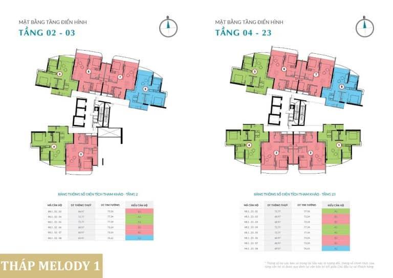 Mặt bằng điển hình Melody 1 căn hộ TNR Kenton Node Quận 7