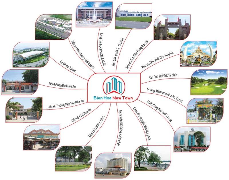 Sơ đồ tiện ích kết nối vùng của Biên Hòa New Town