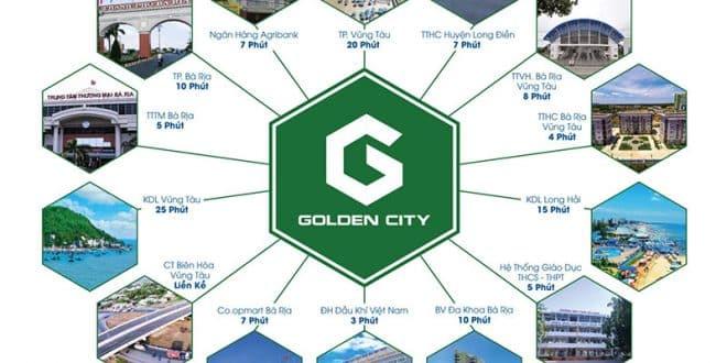 Tiện ích kết nối Vị trí Golden City Nam Long