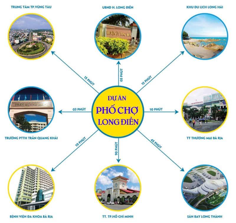 Tiện ích Long Điền Market Residences