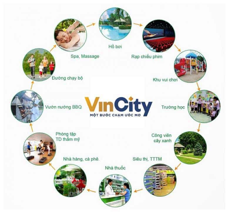 Liên kết vùng Vincity quận 9