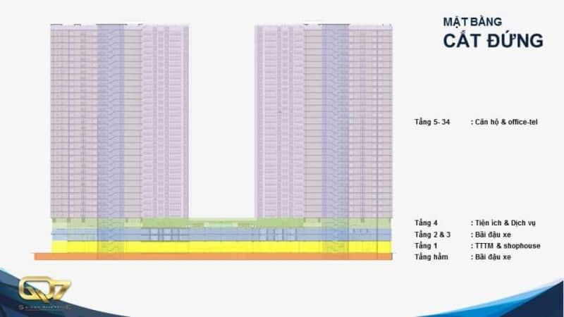 Mặt cắt dự án q7 Saigon Riverside