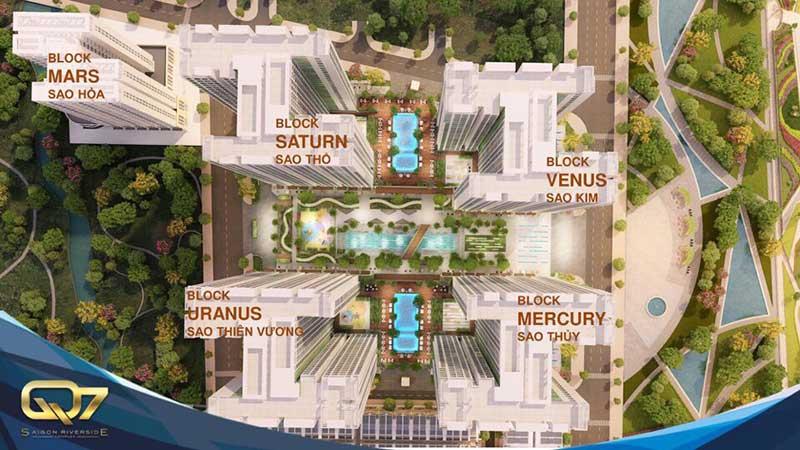 Kiến trúc Q7 Saigon Riverside Complex