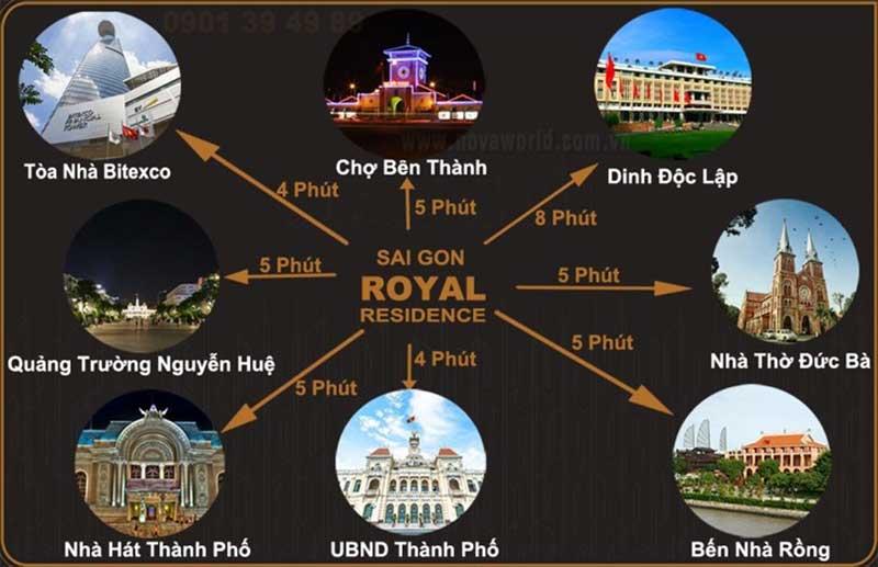 Liên kết vùng tại Saigon Royal