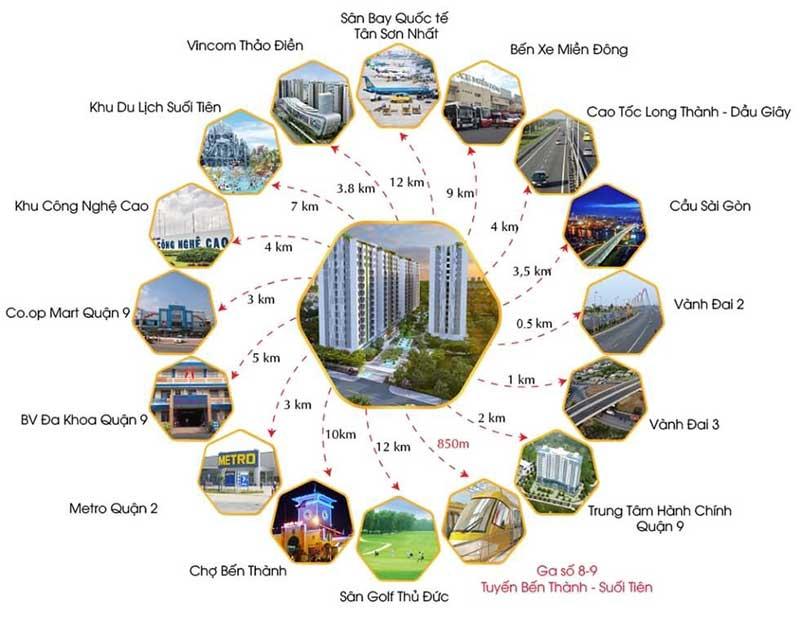 Liên kết vùng tại Jamila Khang Điền