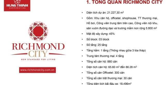 can ho richmond city 25