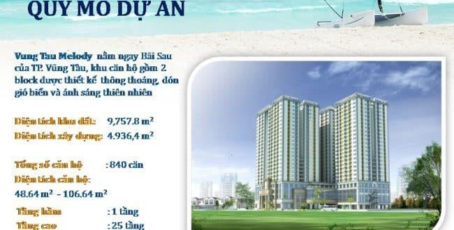 vung tau melody 3 renamed 20217