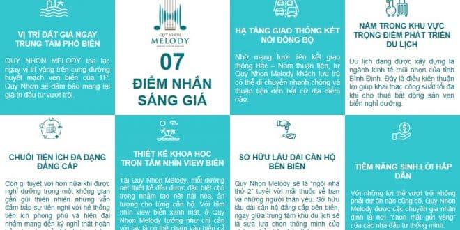 7 điểm nhất sáng giá của dự án Quy Nhơn Melody Hưng Thịnh