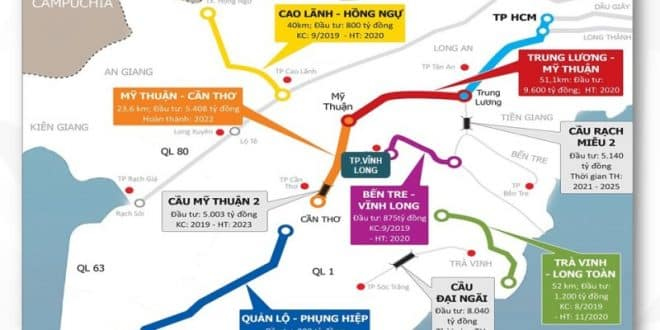 he thong duong cao toc ket noi cac tinh mien tay voi tp hcm 1