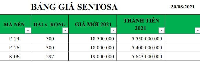 Bảng giá Sentosa Villa hàng chủ đầu tư tháng 7/2021