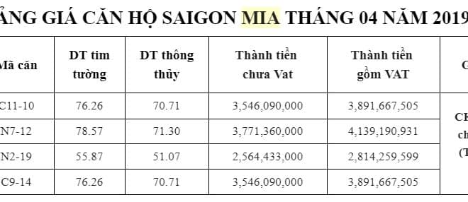 saigon mia thang 4 2019