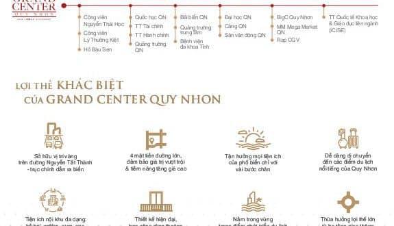 Lợi thế của Grand Center Quy Nhơn