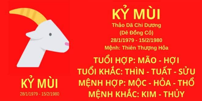 sinh nam 1979 ky mui hop huong nha nao