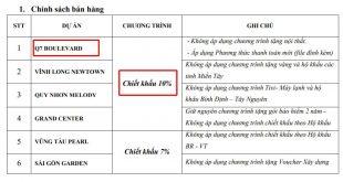 Chính sách bán hàng Q7 Boulevard dành cho Y Bác Sĩ mùa dịch Covid-19