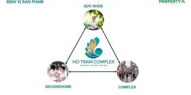 Hồ Tràm Complex là dòng sản phẩm căn hộ bảo vệ sức khỏe