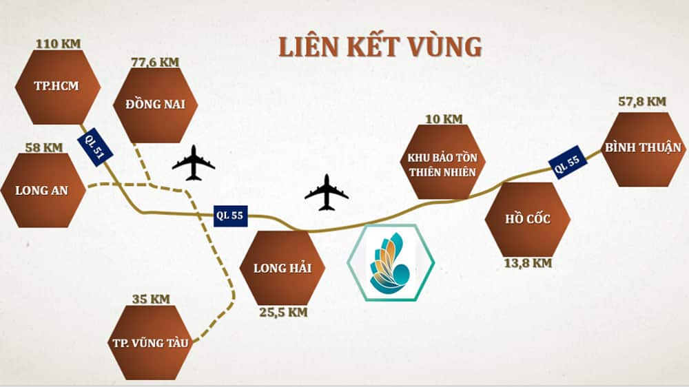 Liên kết vùng của dự án Hưng Thịnh Hồ Tràm
