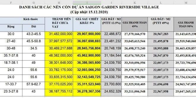 bang gia saigon garden riverside 2