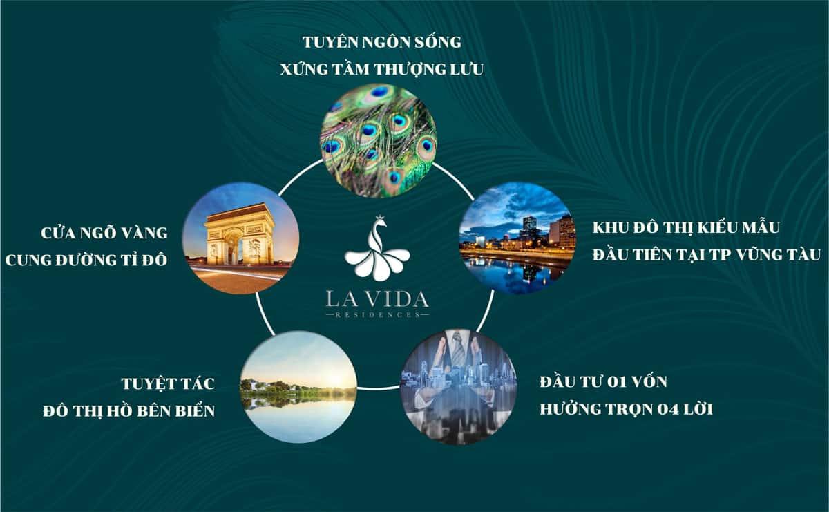 Lavida sở hữu nhiều lý do để trở thành dự án đáng sống và đáng đầu tư nhất