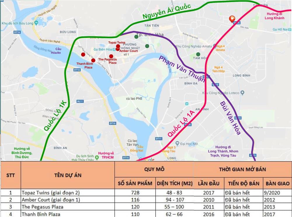 TP. Biên Hòa rất đông dân cư nhưng hiện chỉ có 4 dự án căn hộ đã triển khai tại đây