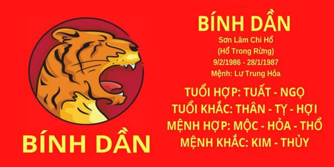 sinh nam 1986 hop huong nha nao