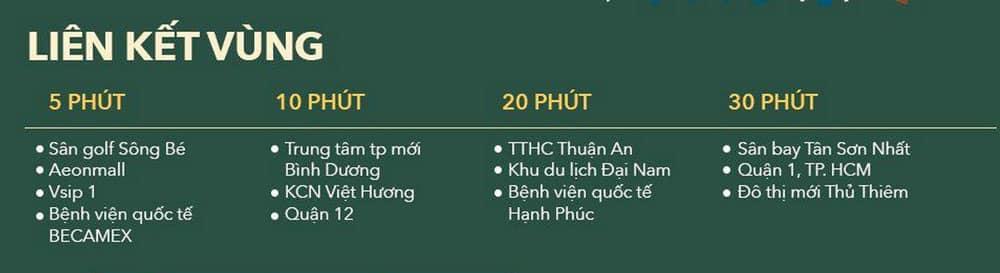 Liên kết vùng Lavita Thuận An