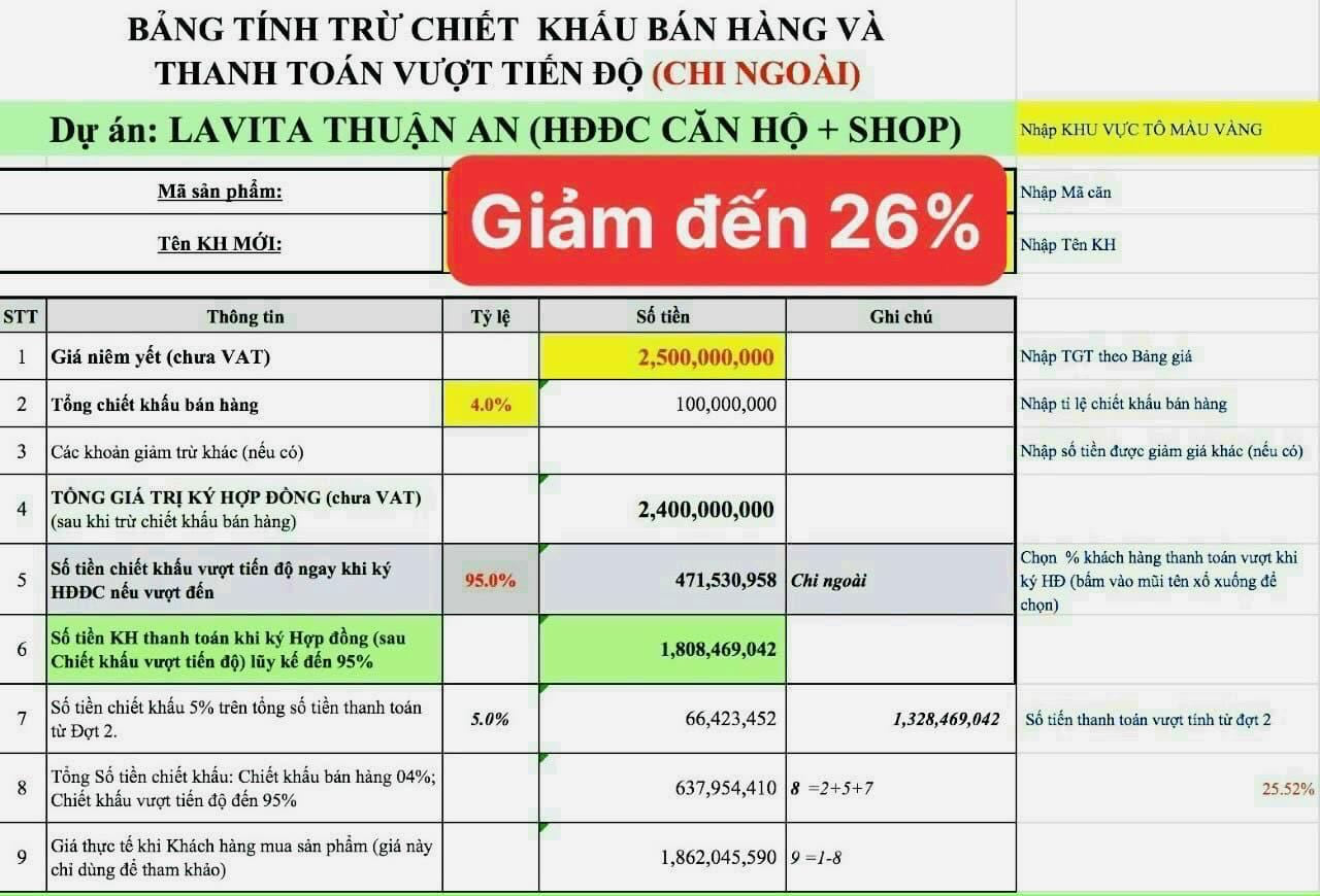 Tổng chương trình chiết khấu có thể lên đến 26% khi mua căn hộ Lavita Thuận An