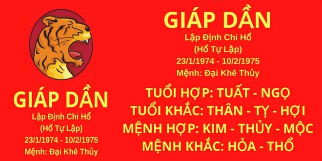 sinh nam 1974 giap dan hop huong nha nao