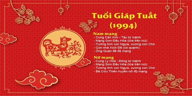 sinh nam 1994 giap tuat hop huong nha nao